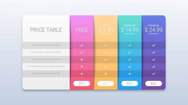 Prosta ilustracja tabeli cen z czterema opcjami na białym tle Premium Wektorów