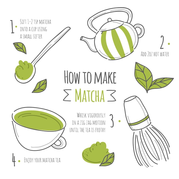 Proste Kroki, Jak Zrobić Herbatę Matcha Premium Wektorów