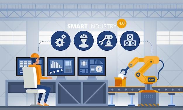 Przemysł 4.0 Inteligentna Koncepcja Fabryki. Pracownicy, Ramiona Robotów I Linia Montażowa. Ilustracja Technologii Premium Wektorów