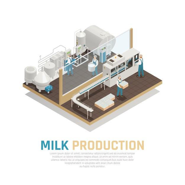 Przemysłowa Produkcja Mleczarska Darmowych Wektorów