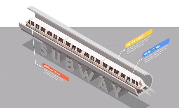 Przewieziony Isometric Skład Z Metrem W Tunelu 3d Darmowych Wektorów