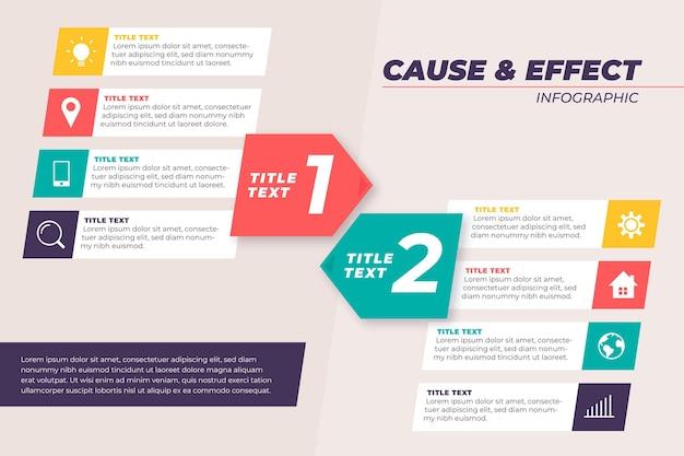 Przyczyna I Skutek Infografiki Darmowych Wektorów