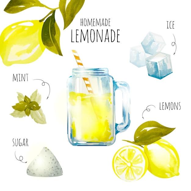 Pyszne Ręcznie Rysowane Przepis Na Lemoniadę Domowej Roboty Darmowych Wektorów
