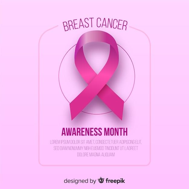Rak piersi świadomości miesiąc backgroundbackground Darmowych Wektorów