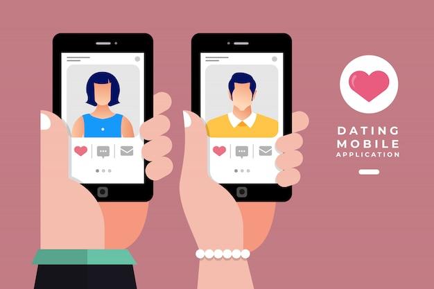 komunikacja randkowa najpopularniejszy serwis randkowy w Kanadzie