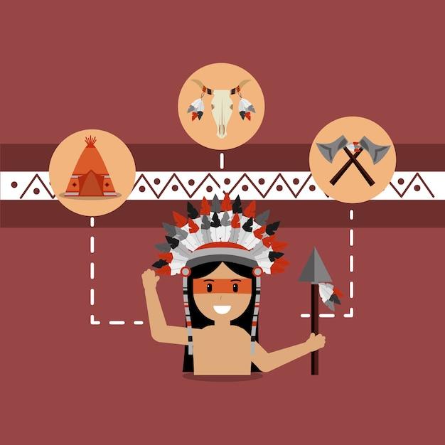 Rdzenni Amerykanie I Czaszka I Topory Teepee Premium Wektorów