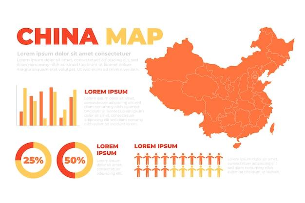 Ręcznie Rysowane Infografika Mapa Chin Darmowych Wektorów