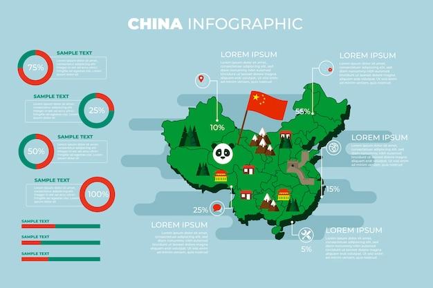 Ręcznie Rysowane Infografika Mapa Chin Premium Wektorów