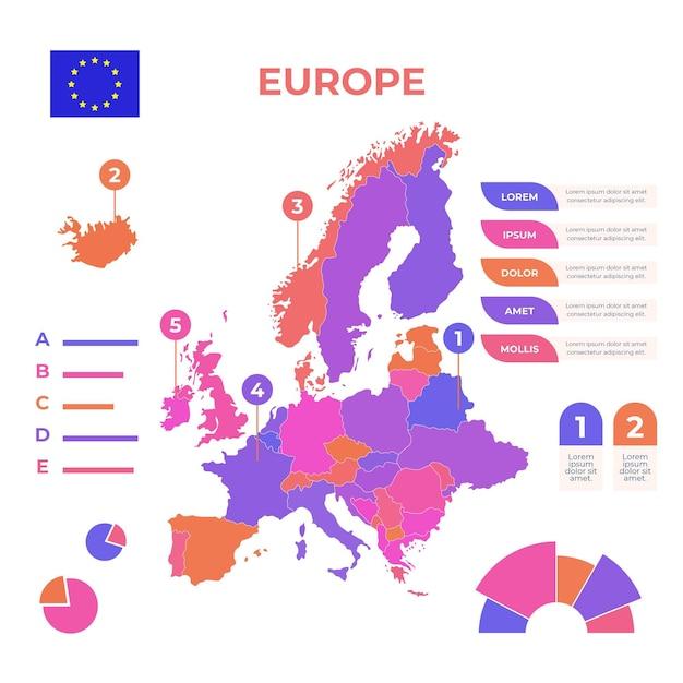 Ręcznie Rysowane Infografika Mapy Europy Premium Wektorów