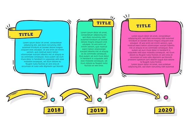 Ręcznie Rysowane Infografikę Osi Czasu Darmowych Wektorów