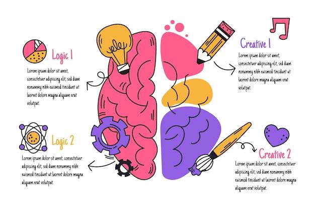 Ręcznie Rysowane Infografiki Kreatywności Darmowych Wektorów