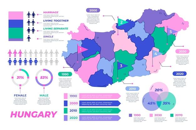 Ręcznie Rysowane Infografiki Mapy Węgier Darmowych Wektorów