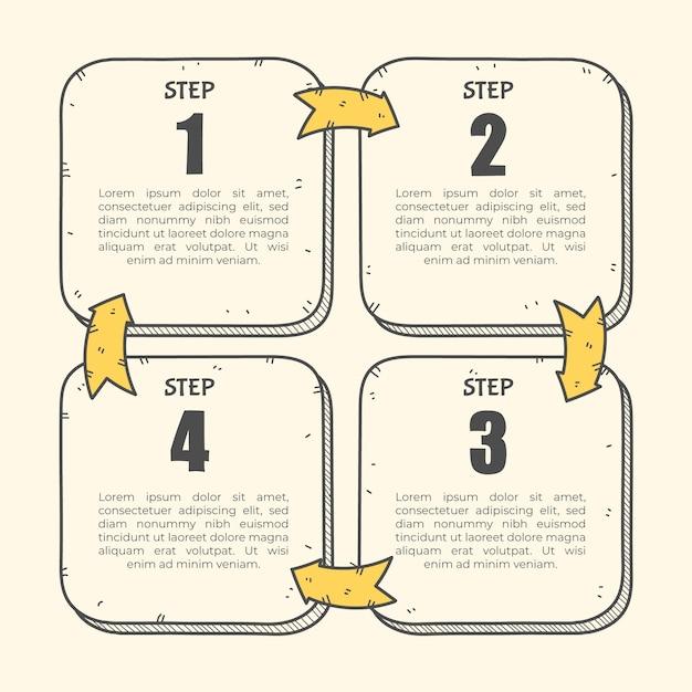 Ręcznie Rysowane Infographic Kroki Darmowych Wektorów