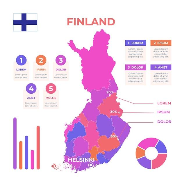 Ręcznie Rysowane Szablon Infografika Mapy Finlandii Darmowych Wektorów