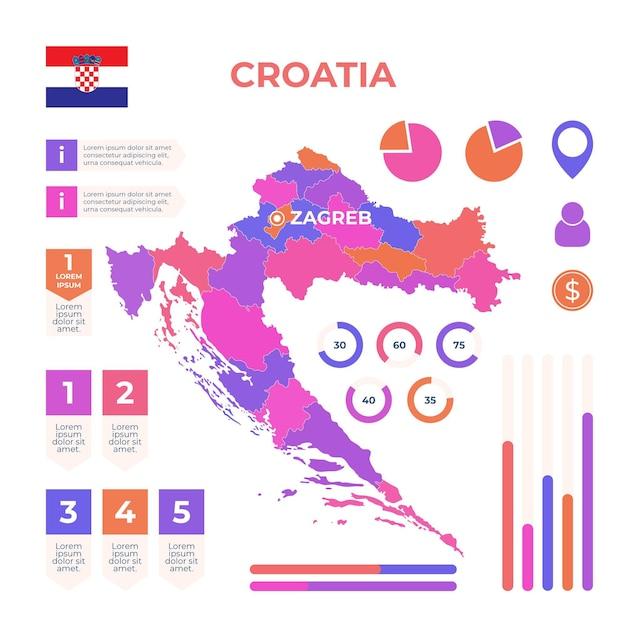 Ręcznie Rysowane Szablon Infografikę Mapy Chorwacji Premium Wektorów