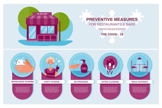 Restauracyjne środki Zapobiegawcze Darmowych Wektorów