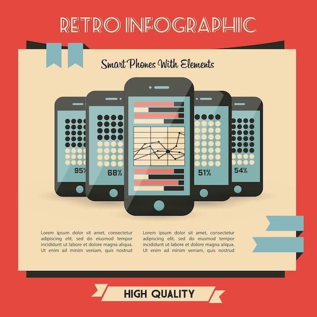 Retro Inteligentne Telefony Z Elementami Premium Wektorów