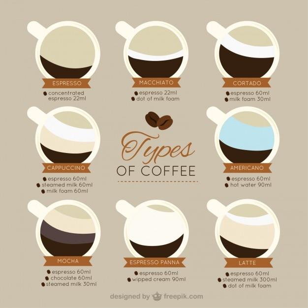 Caffeine In Lungo Coffee