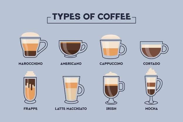 Rodzaje Kawy Darmowych Wektorów