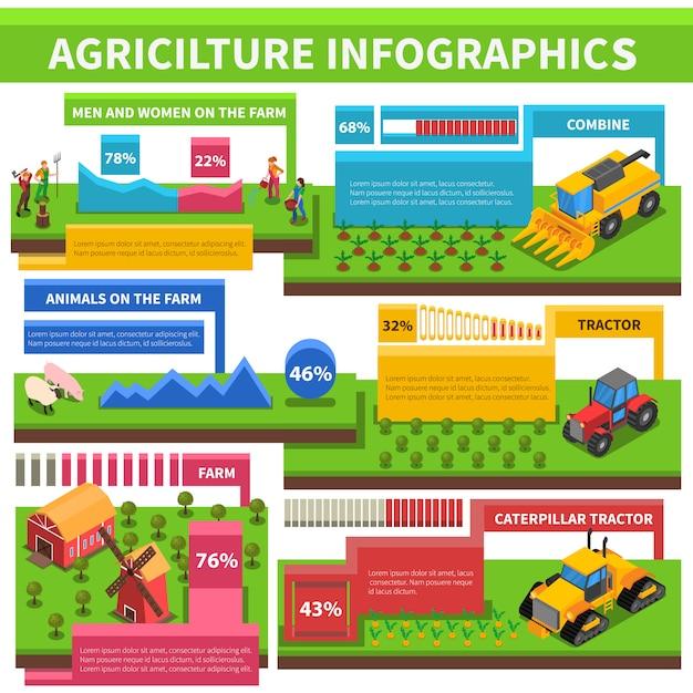 Rolnictwo rolnictwo plansza izometryczny Premium Wektorów