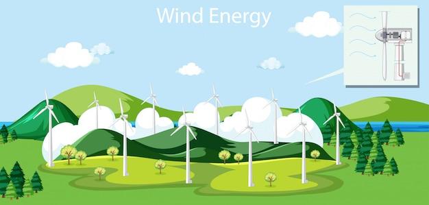 Scena z energią wiatrową z wiatraków Darmowych Wektorów