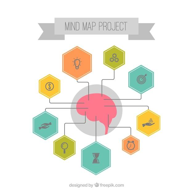 Schemat Mózgu Z Ikonami I Sześciennymi Darmowych Wektorów