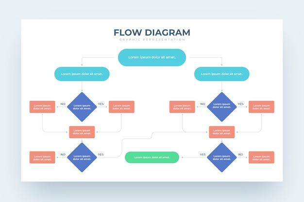 Schemat Przepływu Plansza Projekt Darmowych Wektorów