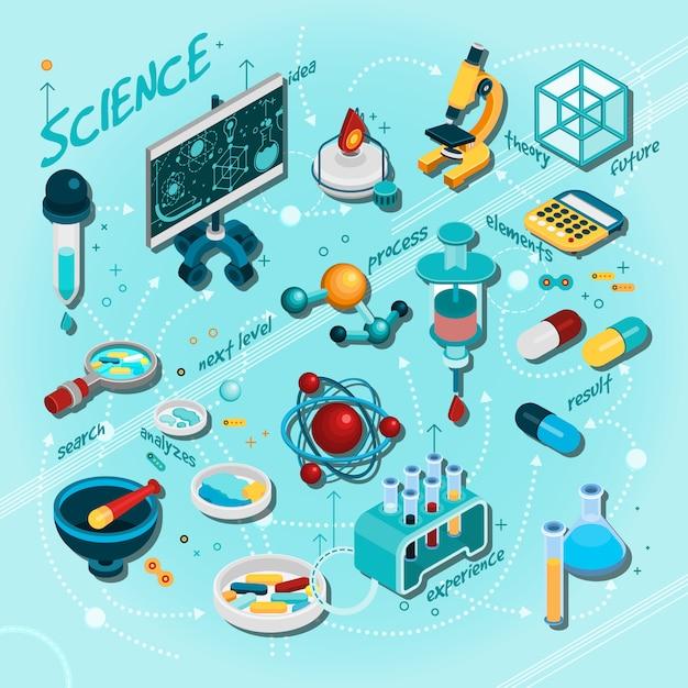 Science isometric flowchart Darmowych Wektorów