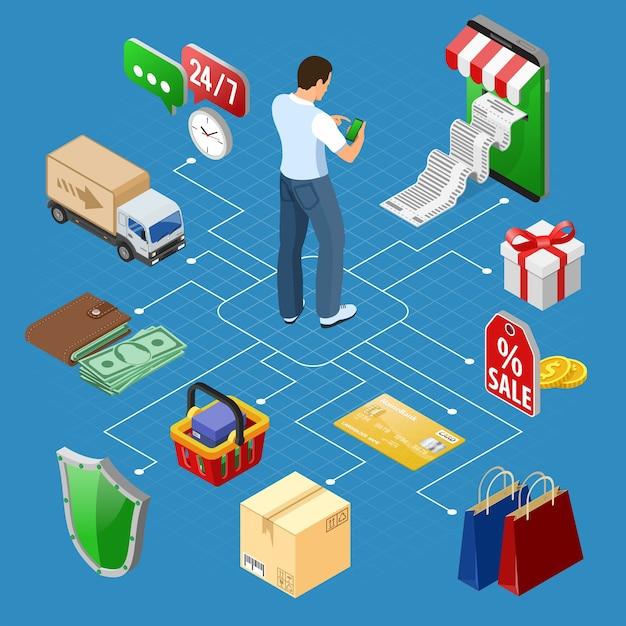 Smartfon Z Paragonem, Pieniędzmi, Klientem. Zakupy W Internecie I Koncepcja Płatności Elektronicznych Online. Premium Wektorów