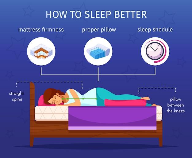 Spać Lepiej Infographic Skład Darmowych Wektorów