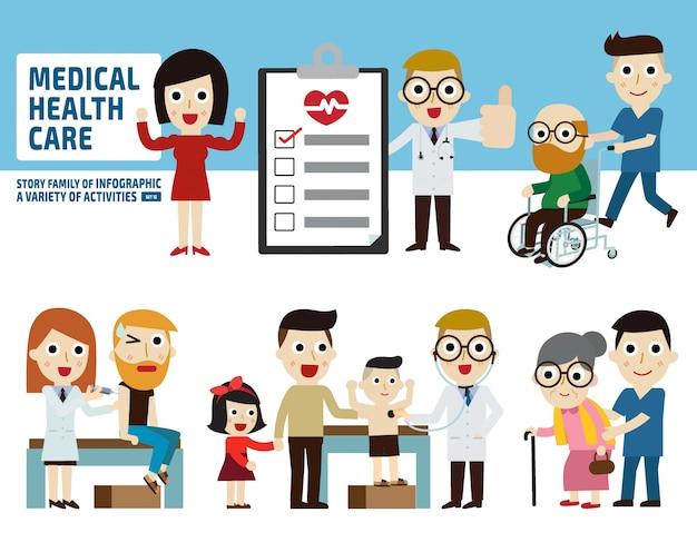 Sprawdzanie Koncepcji Opieki Zdrowotnej .. Elementy Infographic. Premium Wektorów