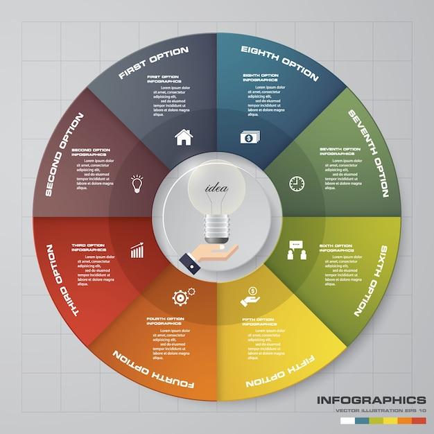Streszczenie 8 Kroków Nowoczesny Plansza Wykres Kołowy Elementów. Premium Wektorów
