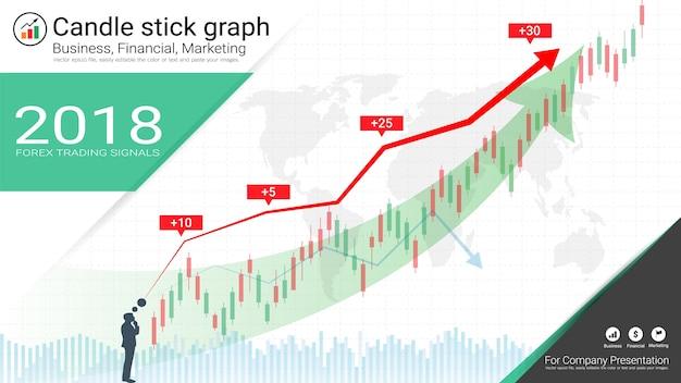 Streszczenie Wykresu świecznik I Wykresu Finansowego Premium Wektorów