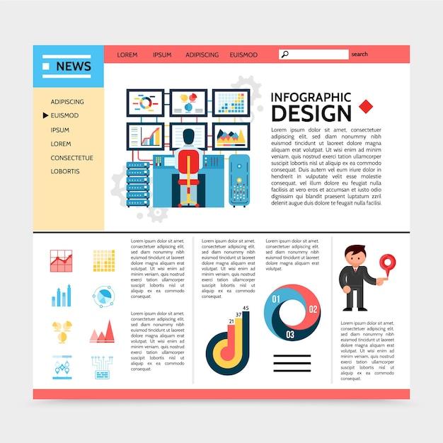Strona Internetowa Infografika Płaska Biznes Z Wykresami Diagramy Wykresy Biznesmen Wskazujący Na Pin Tekst Mężczyzna Pracujący Na Komputerze Darmowych Wektorów