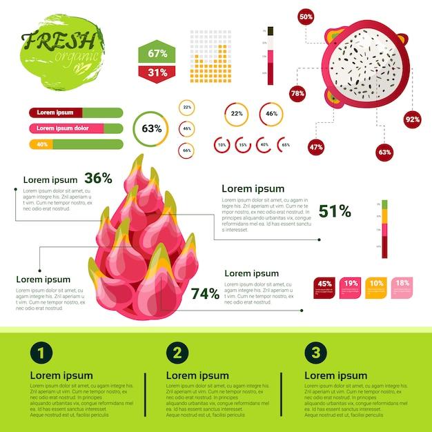 Świeżych Organicznych Infografiki Naturalne Owoce Wzrostu, Rolnictwa I Rolnictwa Premium Wektorów