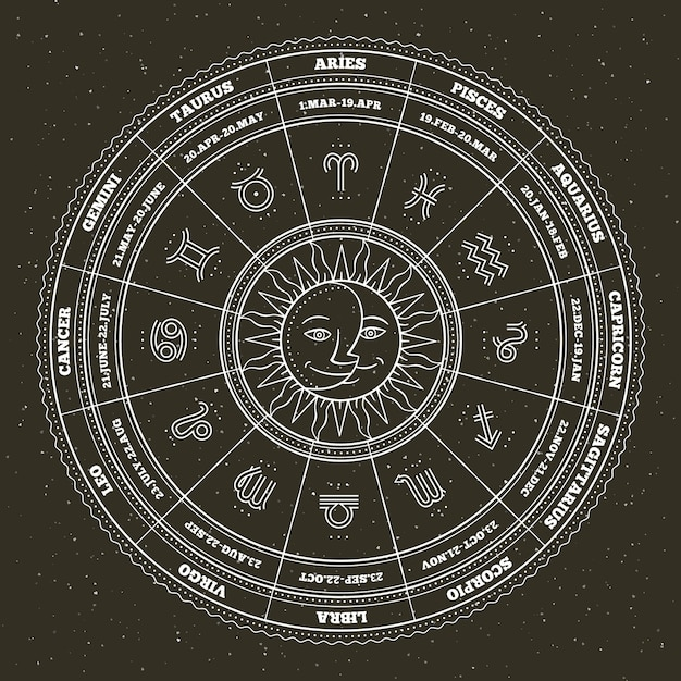 Symbole Astrologiczne I Mistyczne Znaki. Koło Zodiaku Ze Znakami Horoskopu. Cienka Linia . Premium Wektorów