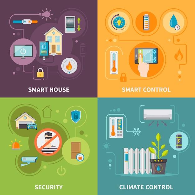 Systemy kontroli w inteligentnym domu Darmowych Wektorów