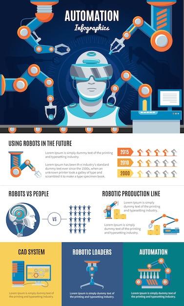 Szablon Infografika Automatyki Przemysłowej Darmowych Wektorów