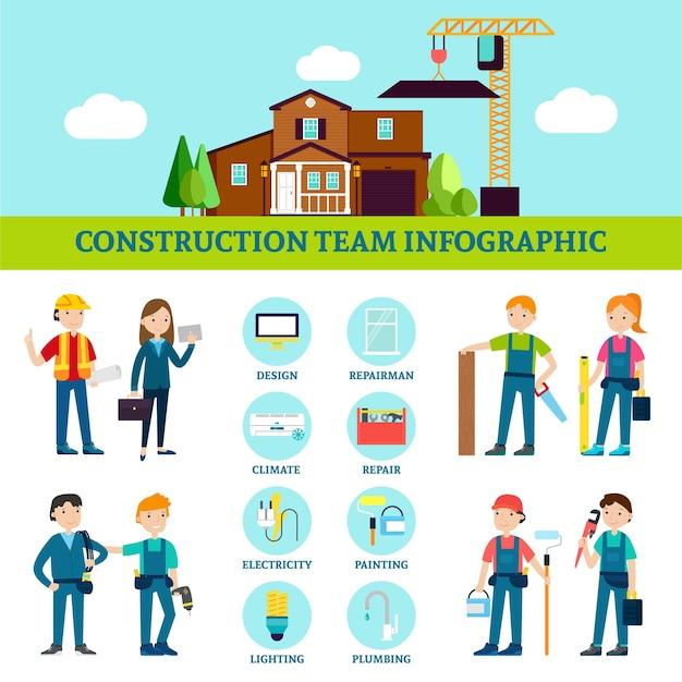 Szablon Infografika Zespołu Budowy Darmowych Wektorów