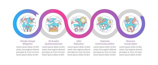 Szablon Infografikę Zmniejszający Odpady Organiczne. Wizualizacja Danych W 5 Krokach. Premium Wektorów