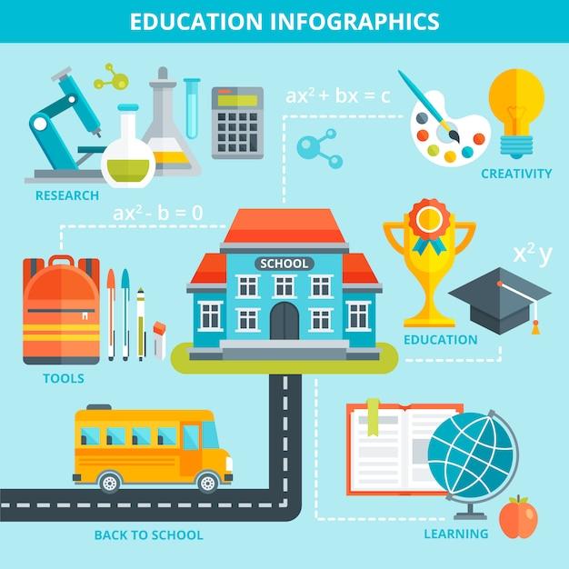 Szablon Infografiki Edukacji Darmowych Wektorów