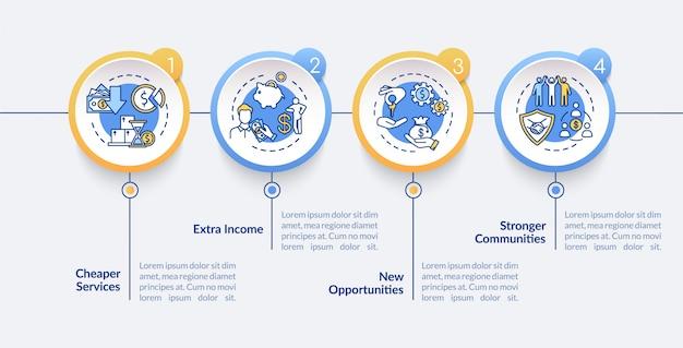 Szablon Infografiki Ekonomii Współdzielenia Plusów Premium Wektorów