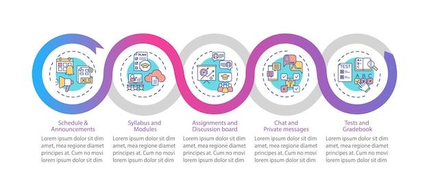 Szablon Infografiki Elementów Systemu Zarządzania Kursami Online. Elementy Projektu Prezentacji Programu Nauczania. Wizualizacja Danych W 5 Krokach. Wykres Osi Czasu Procesu. Układ Przepływu Pracy Z Ikonami Liniowymi Premium Wektorów