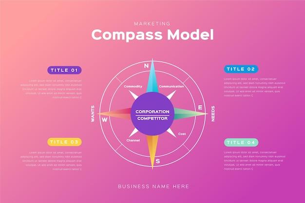 Szablon Infografiki Liniowy Kompas Darmowych Wektorów