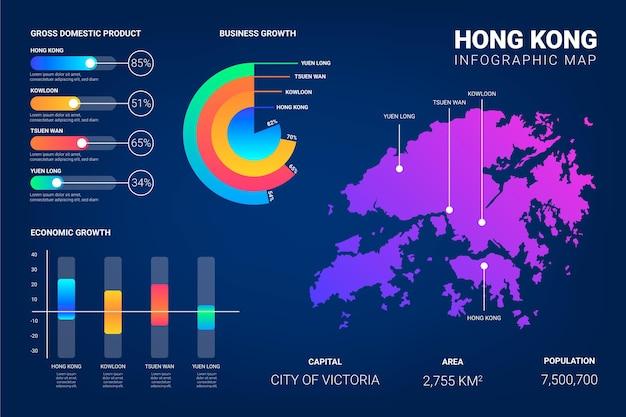 Szablon Infografiki Mapy Gradientu Hongkongu Darmowych Wektorów