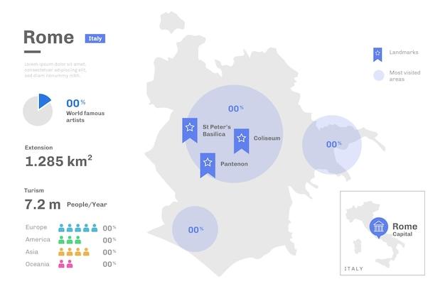Szablon Infografiki Mapy Rzymu Darmowych Wektorów