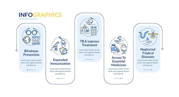 Szablon Infografiki Najlepszych Międzynarodowych Programów Zdrowotnych. Elementy Projektu Prezentacji ślepota. Wizualizacja Danych W 5 Krokach. Wykres Osi Czasu Procesu. Układ Przepływu Pracy Z Ikonami Liniowymi Premium Wektorów