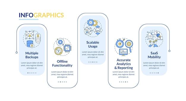 Szablon Infografiki Saas Pluses. Funkcjonalność Offline, Raportowanie Elementów Projektu Prezentacji. Wizualizacja Danych W 5 Krokach. Wykres Osi Czasu Procesu. Układ Przepływu Pracy Z Ikonami Liniowymi Premium Wektorów