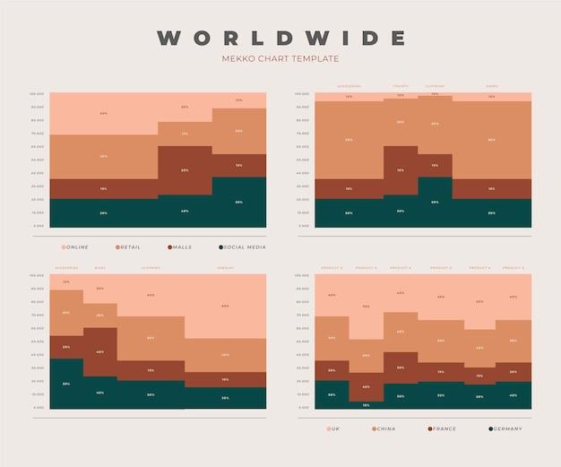Szablon Infografiki Wykresu Mekko Darmowych Wektorów