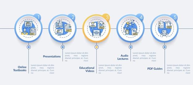Szablon Infografiki Zasobów Cyfrowych Nauczania Online. Elementy Projektowania Prezentacji Edukacyjnych. Wizualizacja Danych W 5 Krokach. Wykres Osi Czasu Procesu. Układ Przepływu Pracy Z Ikonami Liniowymi Premium Wektorów